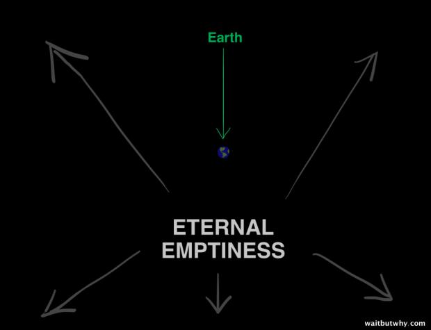 eternal emptiness